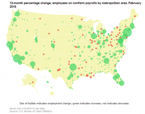 employment-up-more-than-100000-over-the-year-in-new-york-los-angeles-and-dallas-metro-areas